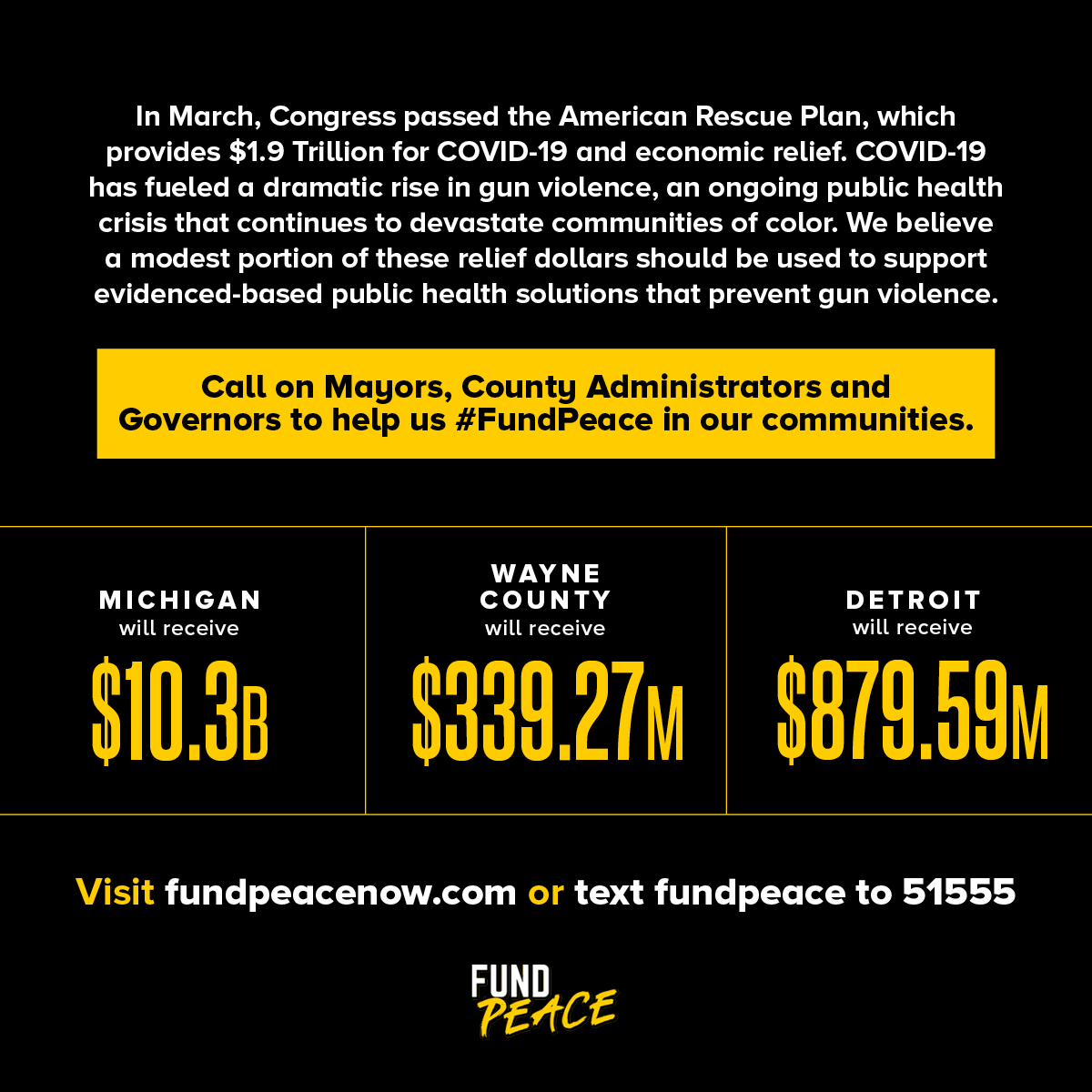 In March, Congress passed the American Rescue Plan, which provides $1.9 Trillion for COVID-19 and economic relief. COVID-19 has fueled a dramatic rise in gun violence, an ongoing public health crisis that continues to devastate communities of color. We believe a modest portion of these relief dollars should be used to support evidenced-based public health solutions that prevent gun violence.  Call on Mayors, County Administrators and Governors to help us #FundPeace in out communities.  - Michigan will receive $10.3 billion. - Wayne County will receive $339.27 million. - Detroit will receive $879.59 million.